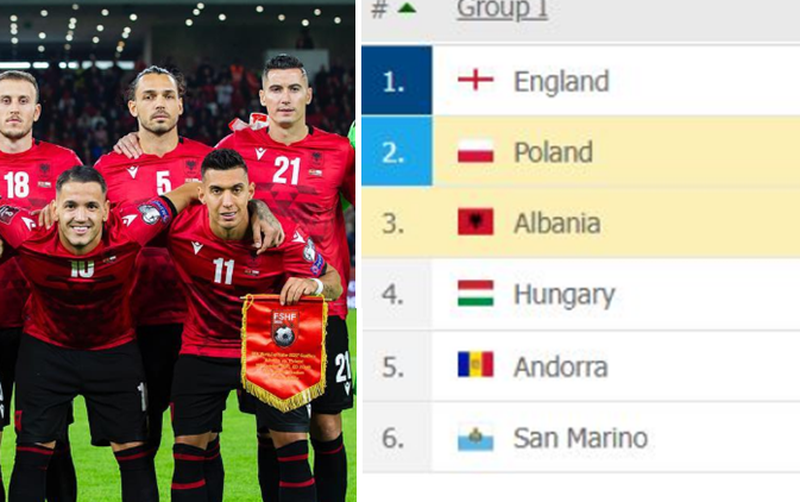 The chances are not over yet, here is how Albania catches the